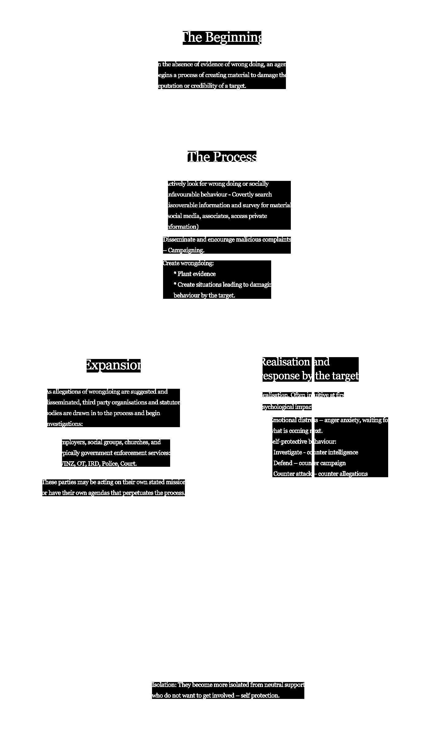 Character Assasination Process Chart